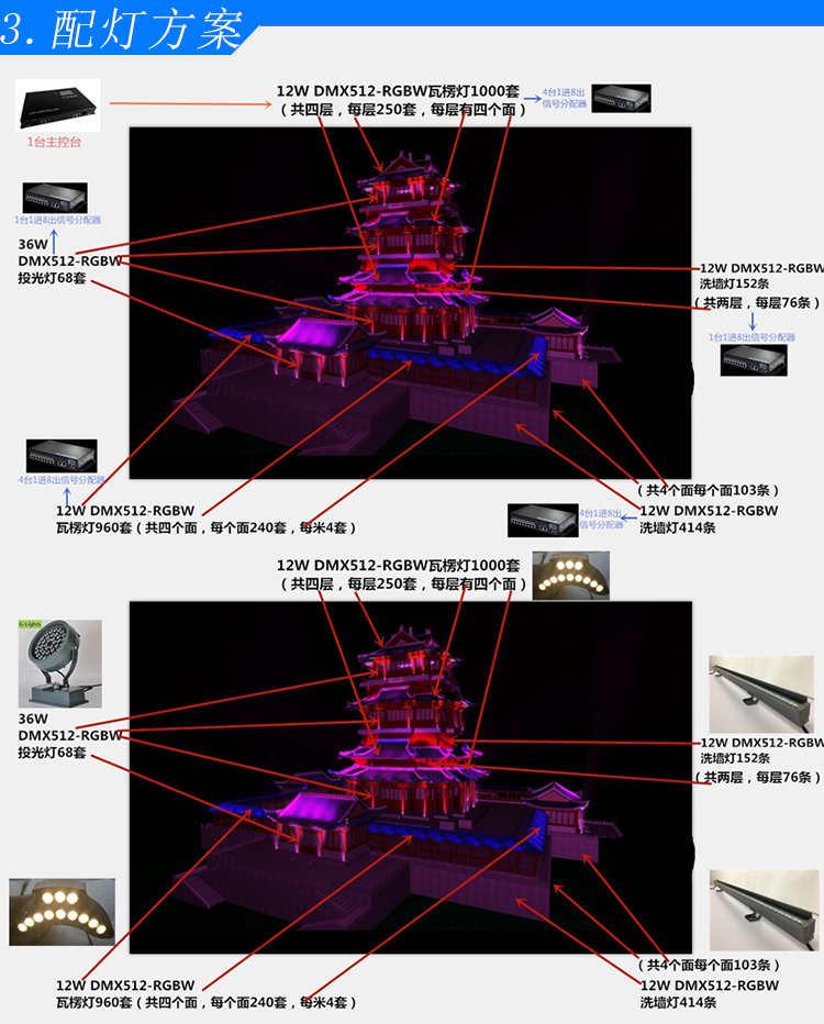 LED流程2.jpg
